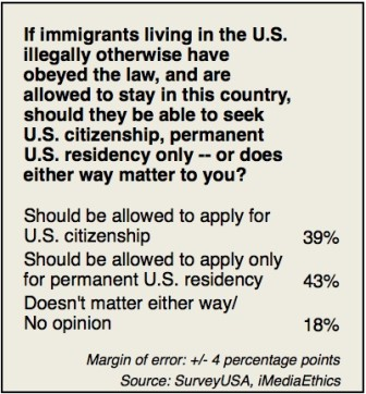 ImmigrantChart2