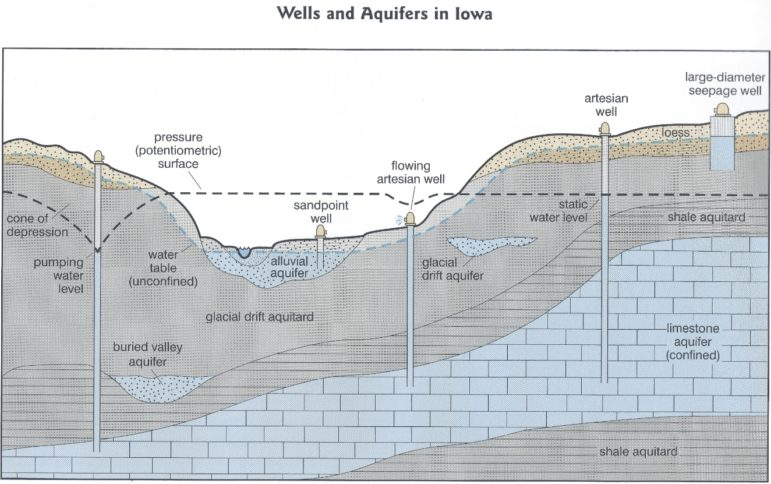 Source: Iowa Department of Natural Resources